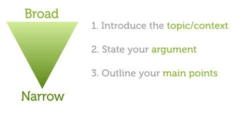 Sample argumentative essay introduction